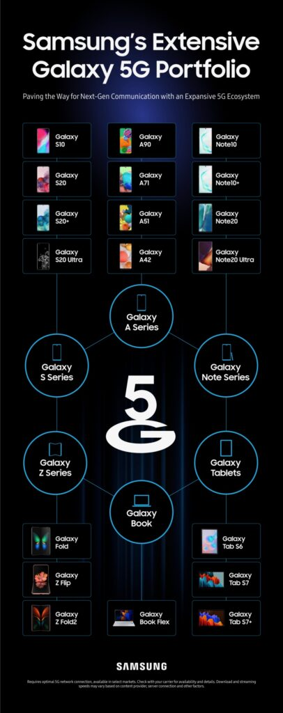 Samsung Smartphone Deals For New And Existing At T Customers The Mobile Globe